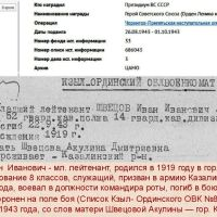 Швецов Иван Иванович.  Герой СССР. Родился:г Казалинск 1919г., Казалинск