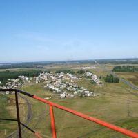 Панорама (на запад), Семиозерное