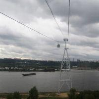 ☂Нижний Новгород. Вид на Волгу с кабины нижегородской канатной дороги, Бор
