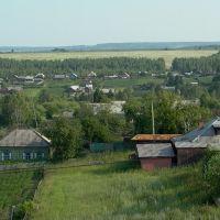 Окрестности Красноярска, Партизанское