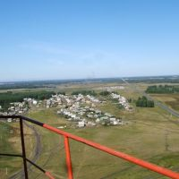 Панорама (на запад), Варгаши