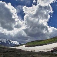 облака, снега и ледники, Тээли