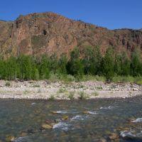 река Шуя, Тээли