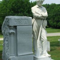 Confederate Memorial, Атенс