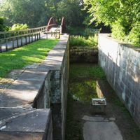 Canal locks of the past, Пенинсула