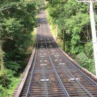 Lookout Mountain Incline Railway, Лукоут Моунтаин