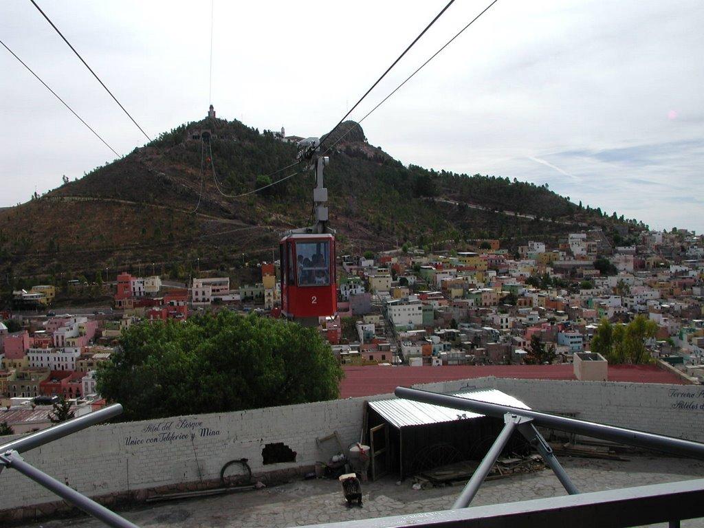 Funicular de la Bufa, Сомбререт