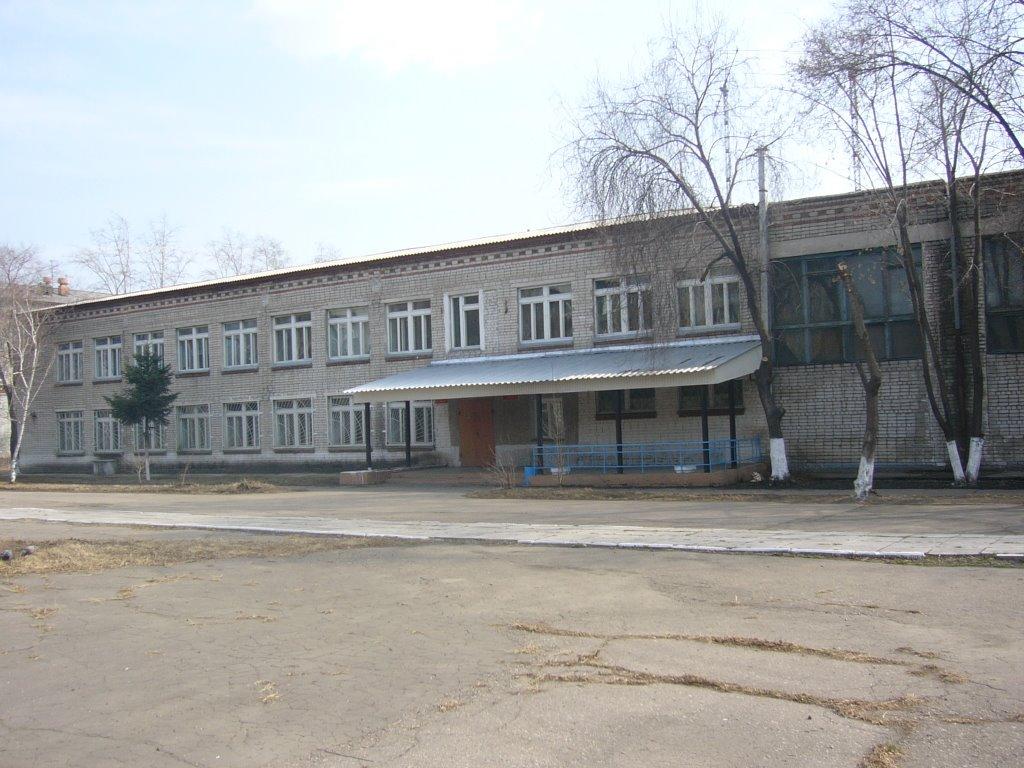 Призывная комиссия военкомата, Благовещенск (Амурская обл.)