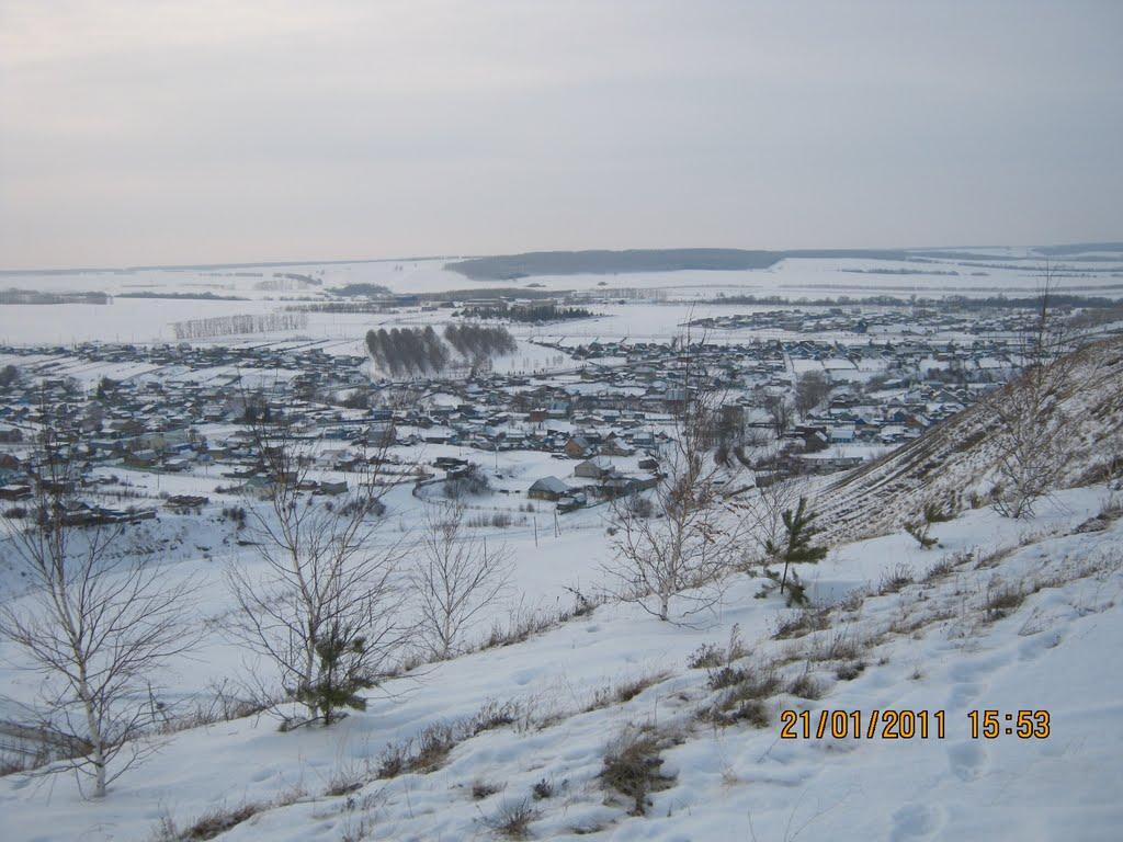 п. Киргиз-Мияки  с горы, Киргиз-Мияки