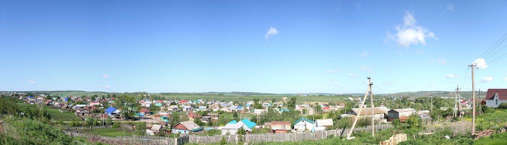 Kirgiz-Miyaki, Киргиз-Мияки