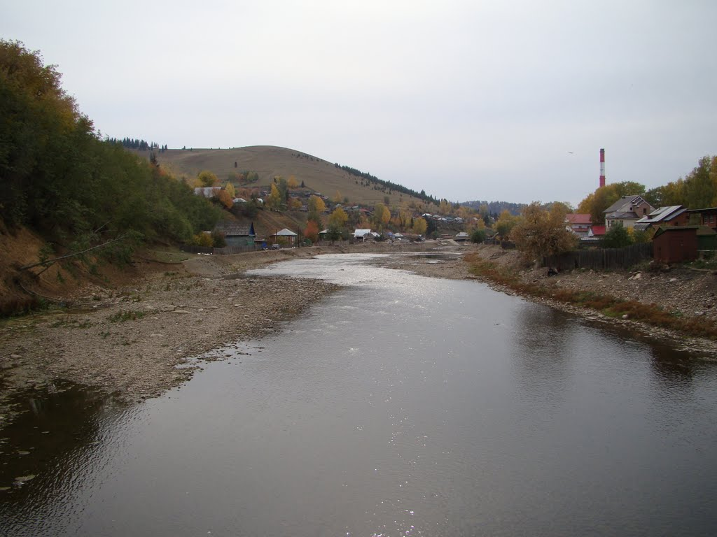 Река Сим, Сим
