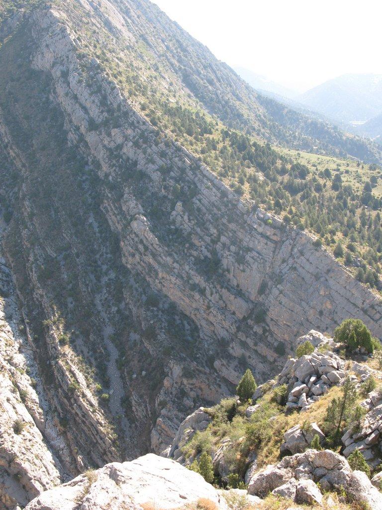 Chauvay ravine, canyon, Балыкчи